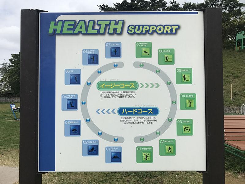 ヘルスサポート遊具のコース案内看板